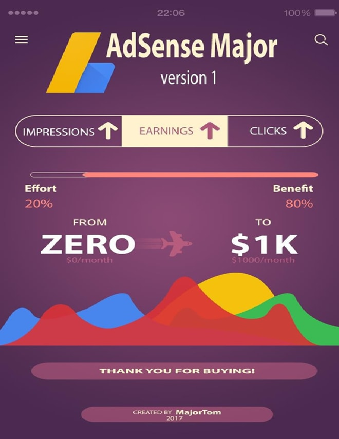 How to make money with Adsense?