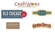 (2x$50) $100 Craftworks Gift Cards - INSTANT