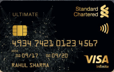 Reloadable Virtual VISA Card Pre-Loaded With $20