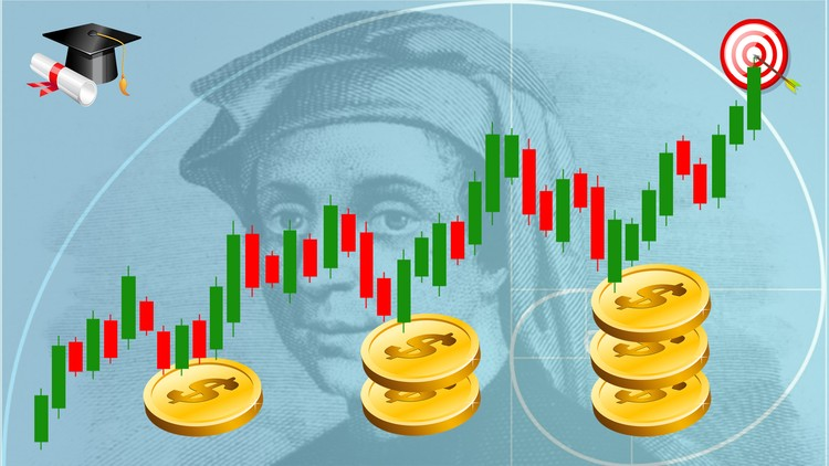 Forex Trading with Mighty Fibonacci - Complete Guide