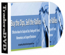 Buy The Dips Sell The Rallies Frank Paul Trading Course