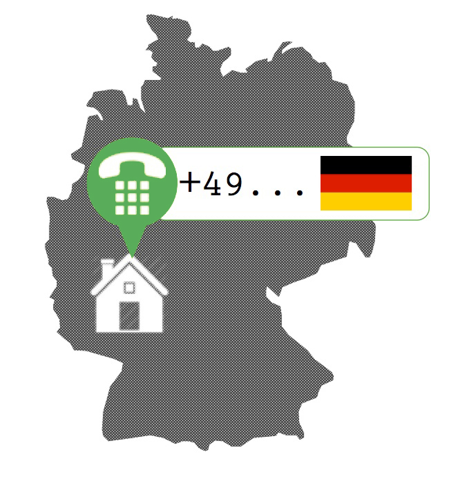 German Phone Number SMS Verification (Germany Numbers)