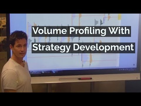 Axia Future: Volume Profiling with Strategy Development
