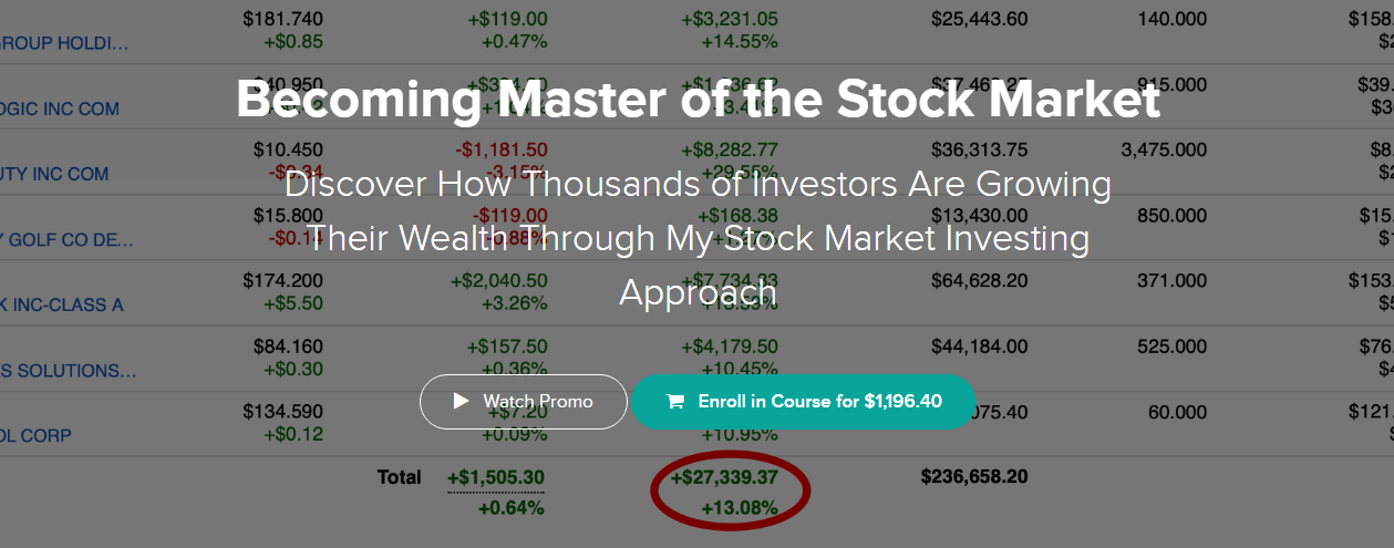 [DOWNLOAD] Becoming Master of the Stock Market Course