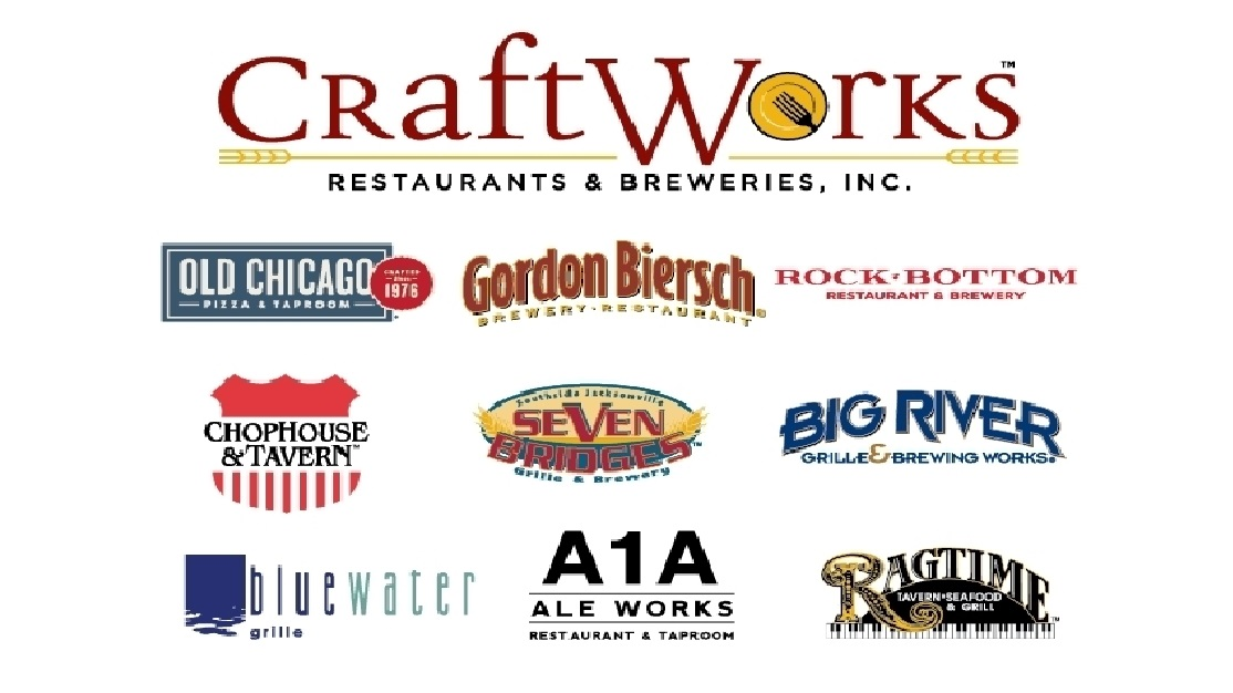Craftworks Restarants Gift Card $25
