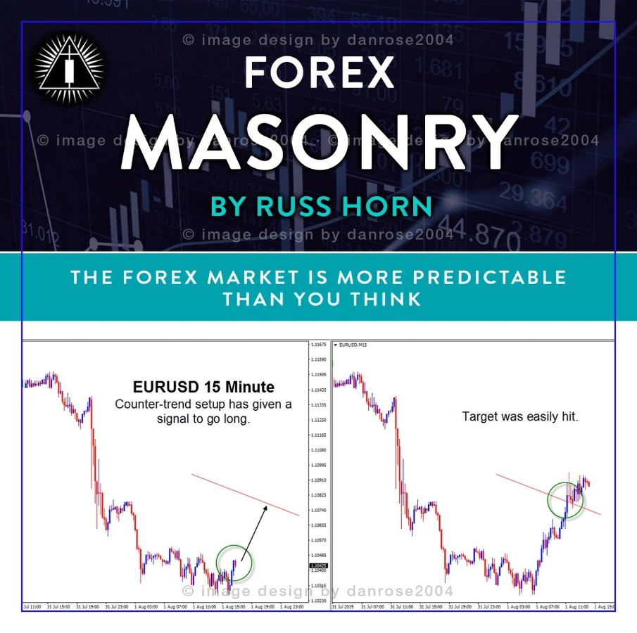 [DOWNLOAD] Forex MASONRY by Russ Horn {1.96GB}