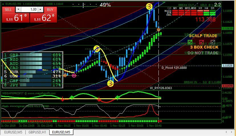 Forex Trading System Best mt4 Trend Strategy - Super Fx