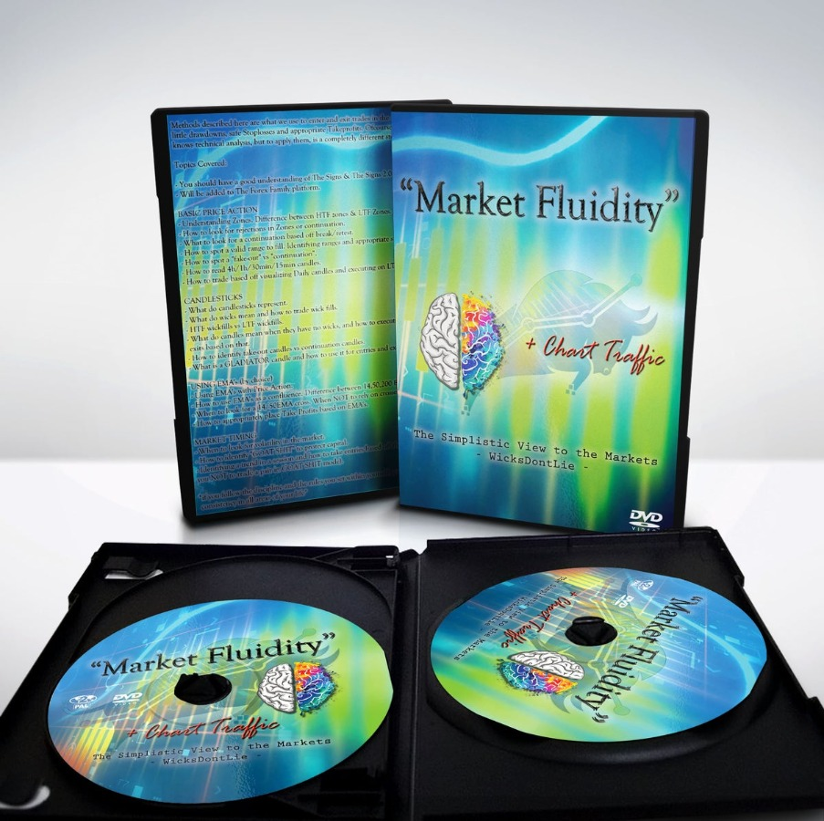 MARKET FLUIDITY COURSE {3.38GB}