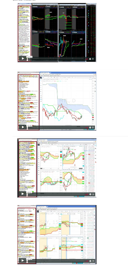 [DOWNLOAD] Andrew Keene  Ichimoku Cloud Course {1GB}