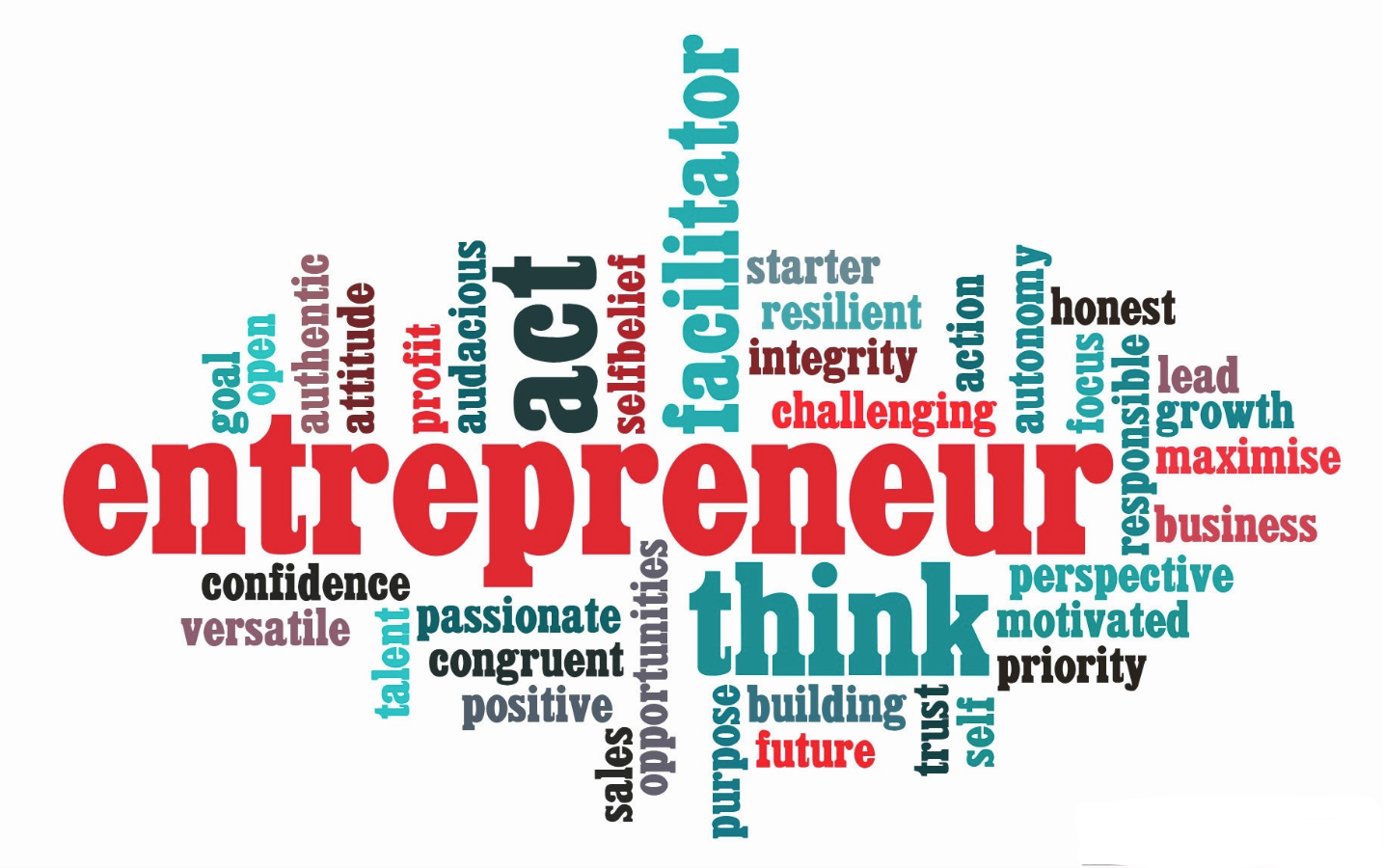 ENTREPRENEUR COURSES CHEAP