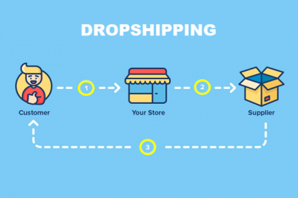 Dropshipping eBay Shopify Course Bundle Worth ($7999)