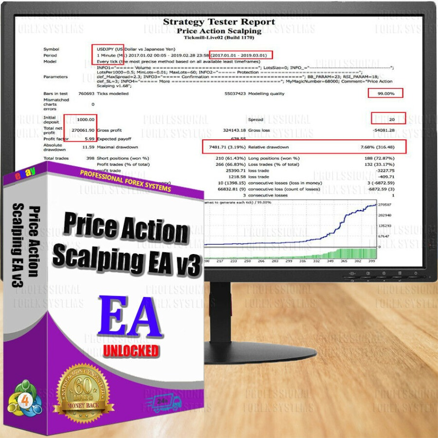 EA forex Price Action Scalping EA v3 reliable & ...