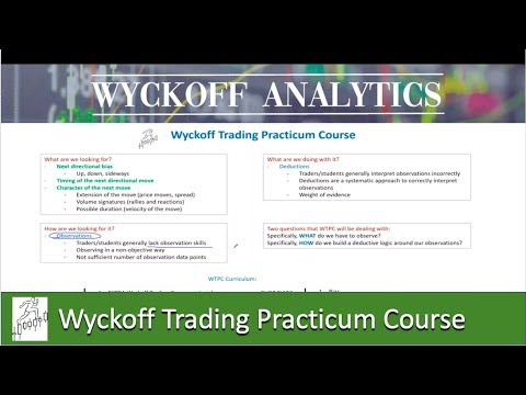 Wyckoff Trading Practicum Course [DOWNLOAD] {3.63GB}