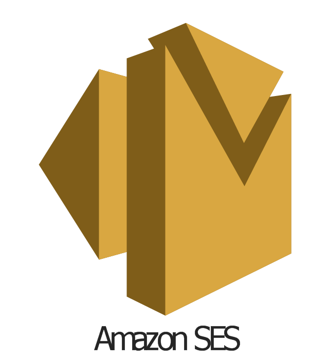 Amazon SES Account 50k Limit Ireland Region