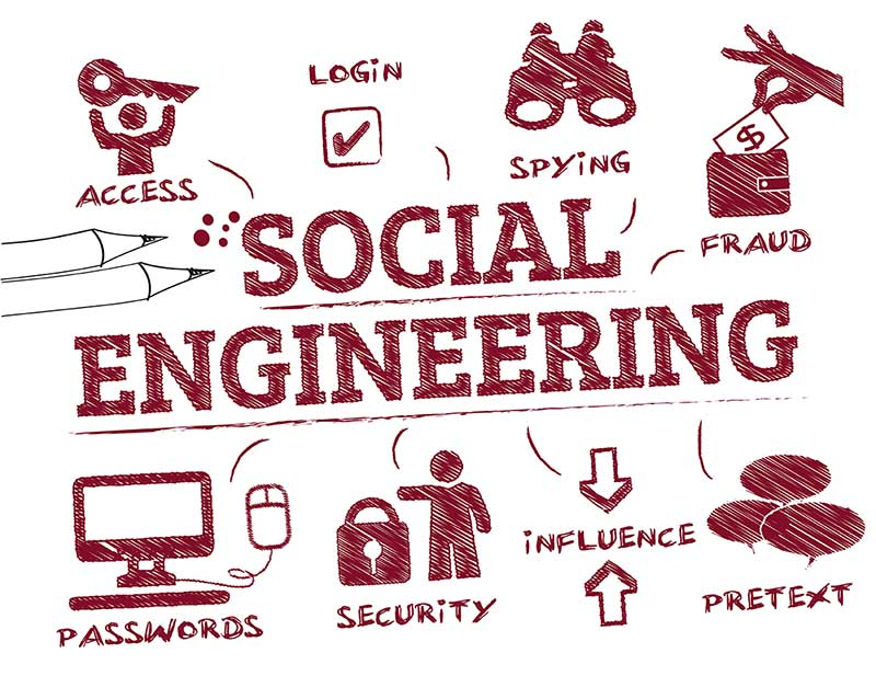 *MEGAPACK* 100 SOCIAL ENGINEERING GUIDES