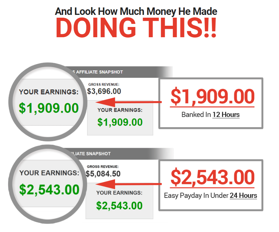 Brand New Method For Making $193 Per Day