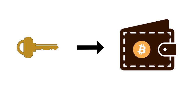 private key for Non-spendable Btc.