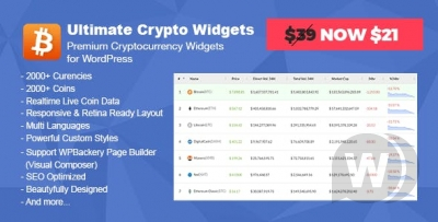 Ultimate Crypto Widgets