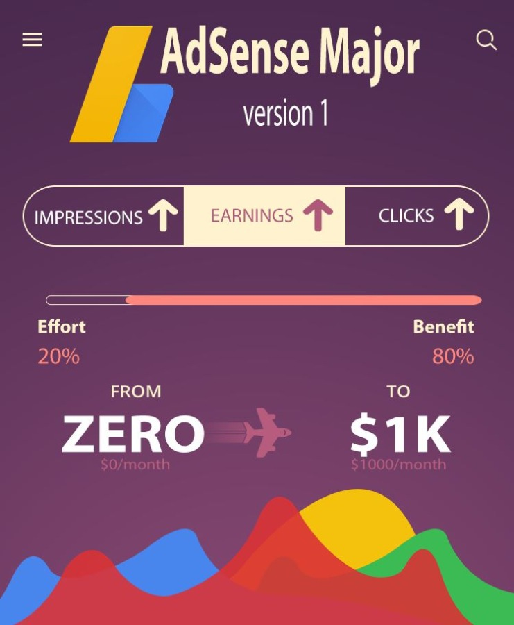 From ZERO to $1K Monthly | Brute AdSense Method