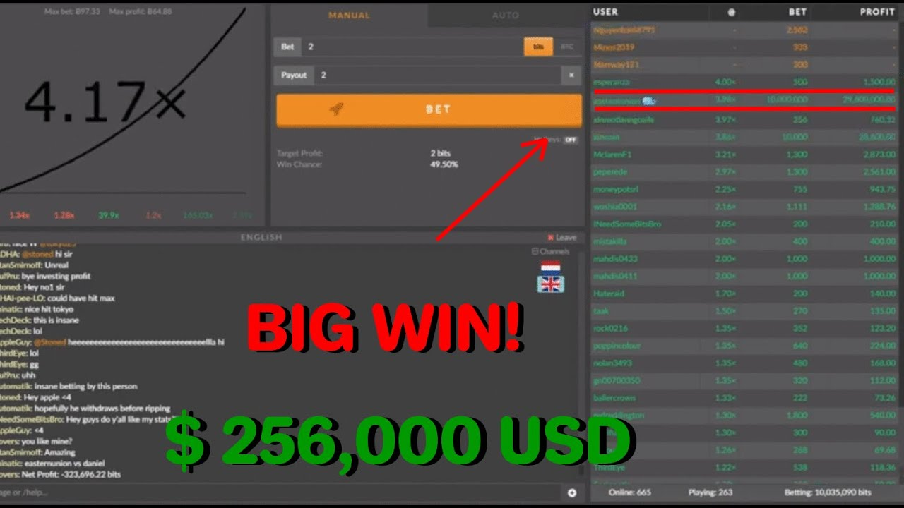 BET | From $50 To 1100$ | Depends On Your Work | Easy