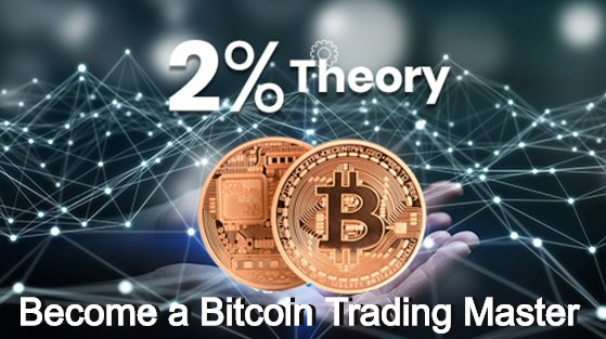 Anna Macko – 2% Theory – $1k To $1M In 365 Trade...