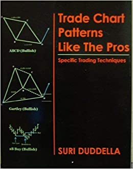 Trade Chart Patterns Like the Pros.pdf