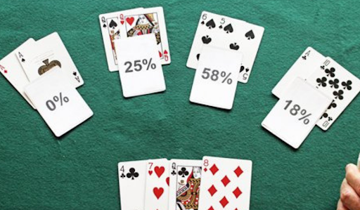 Course Essential Poker Math tutorial