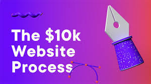 Flux Academy - The $10k Website Process