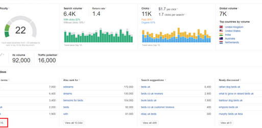 """34 Days to 7,000 Daily Visitors"""" SEO Blueprint"""