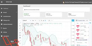 OnlineTrader -Trading and investment management system