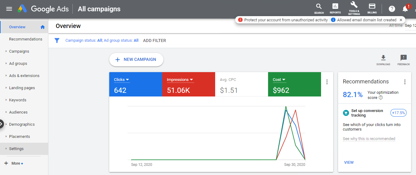 CREATE UNLIMITED $1000 ADWORDS THRESHOLD ACCOUNT