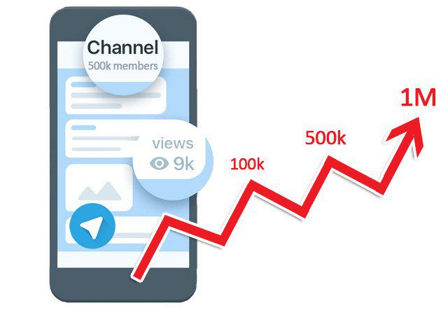 5000 real Telegram post views for a Channel or Group