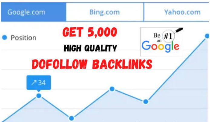 🔥🔥 I will provide 5000 seo dofollow backlinks!...