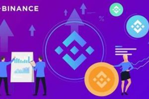 Binance Exchange 2021 - Bitcoin and Cryptocurrency Trad
