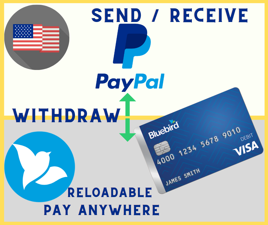 Paypal full Verified +VCC Withdrawable +Bank Access