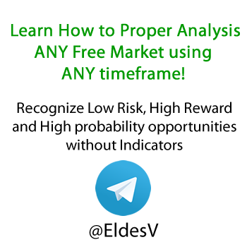 Learn How to Analysis any free market asset