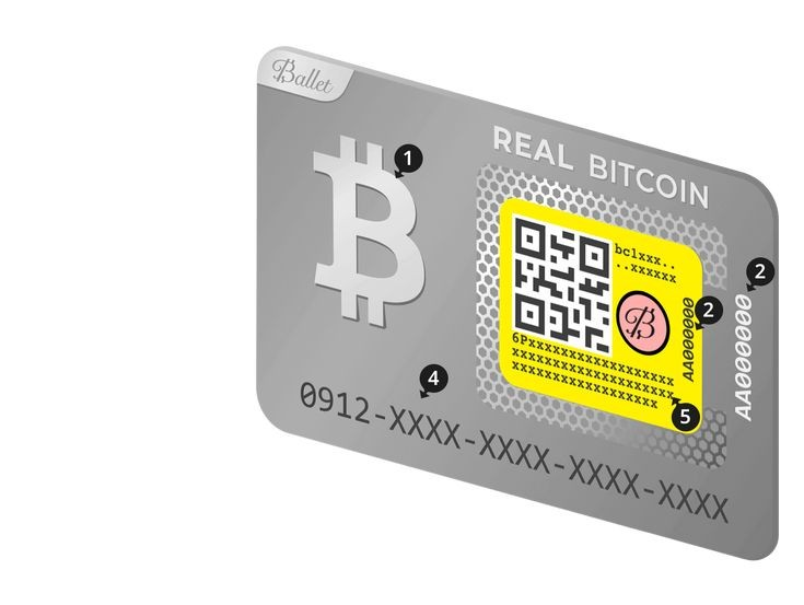53.75 BTCST Bitcoin Stand on Cold Storage Wallet