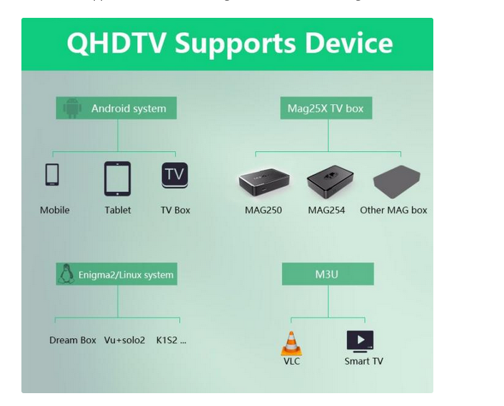 QHDTV CODE 1 Year Franch, IPTV Arabic TV Support Androi