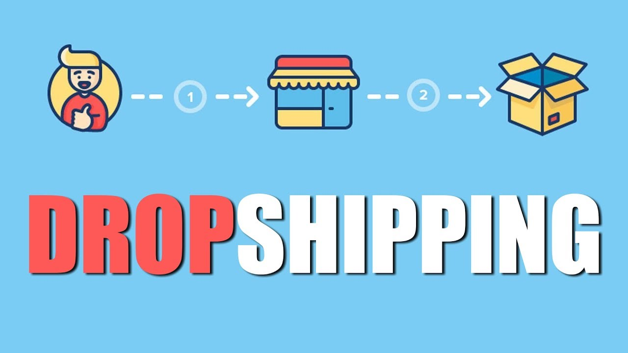 Automated Drop shipping Website more then 1000 products