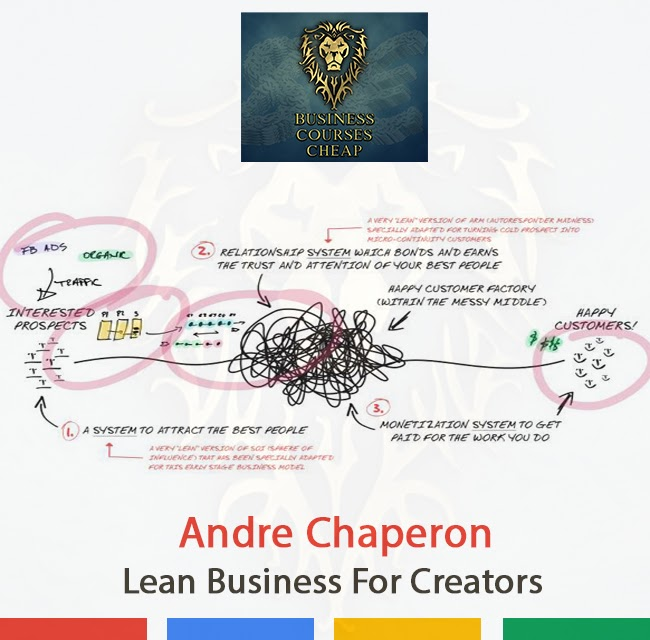 Andre Chaperon - Lean Business For Creators